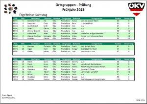 OG-Prüfung-Frühjahr 2015 28.06.2015
