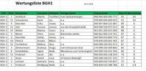 OG-Prüfung Wertungsliste-BGH1 26.11.2016