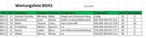 OG-Prüfung Wertungsliste-BGH2 26.11.2016
