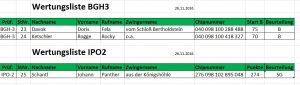 OG-Prüfung Wertungsliste-BGH3 IOP2 26.11.2016