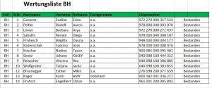 OG-Prüfung Wertungsliste-BH 26.11.2016