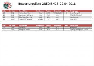 OBEDIENCE Bewertung-2 29.04.2018