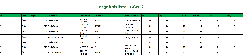 2019-11-27_Herbstprüfung 2019_IBGH2